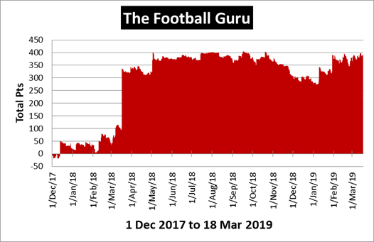 The Football Guru Review